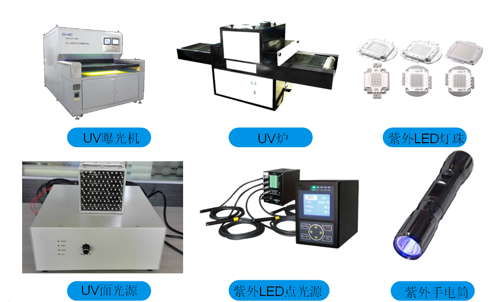 UV光强和能量检测仪器【紫外能量测试仪】