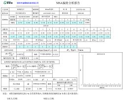 SDR4010B积分型透光率仪MSA稳定性研究与偏倚报告分析