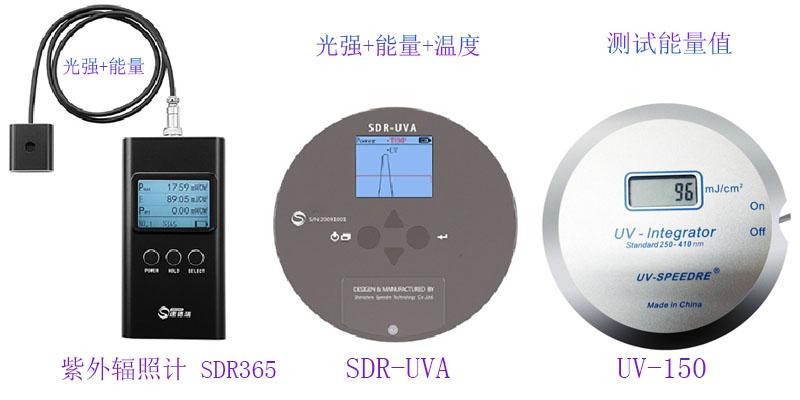紫外测试仪UV能量计常见问题解答
